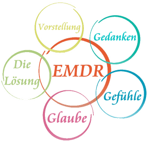 EMDR Traumatherapie in Koeln Bonn